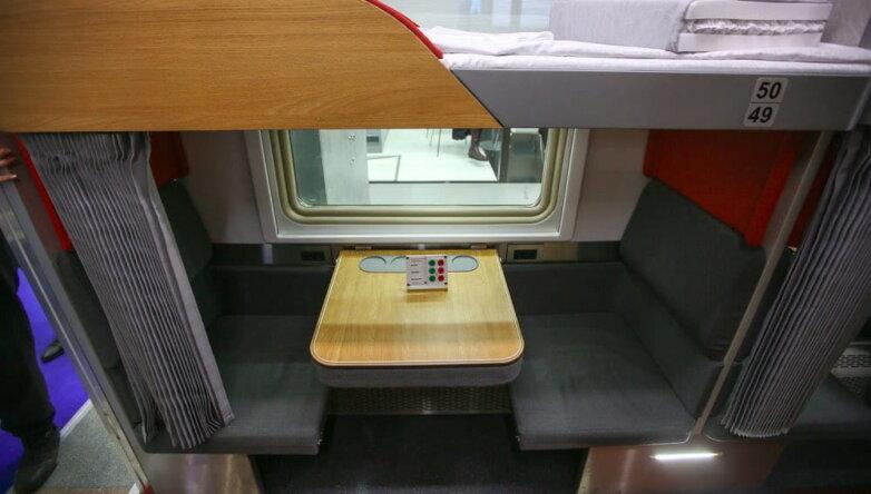 Новый плацкартный вагон РЖД