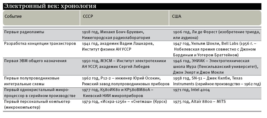 glavtema2-tab1.png