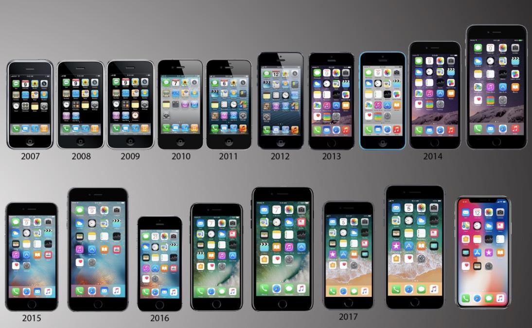 Новая iОS ускорила старые модели iPhone