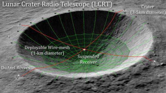 NASA с помощью роботов создаст радиотелескоп на Луне