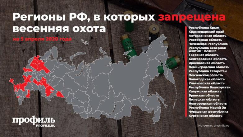 Регионы России, в которых запрещена весенняя охота