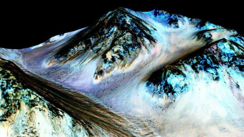 Марс поверхность