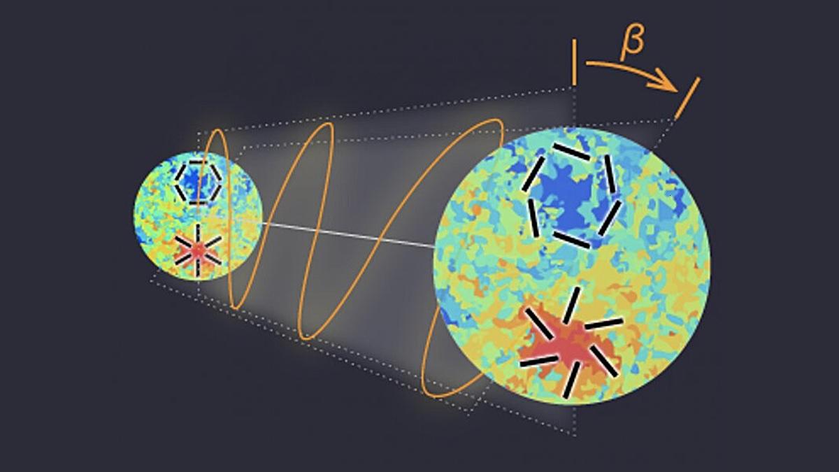поляризованное излучение ранней Вселенной